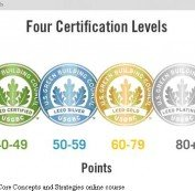 The Four LEED Certification Levels